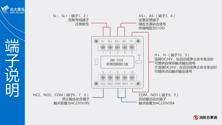 北大青鸟消防jbf-155f模块接线方法